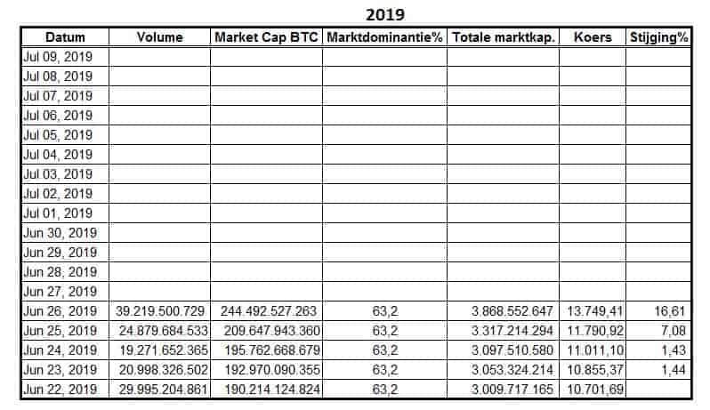 Ons CryptoClan cryptokado, de Bitcoin Adventskalender.