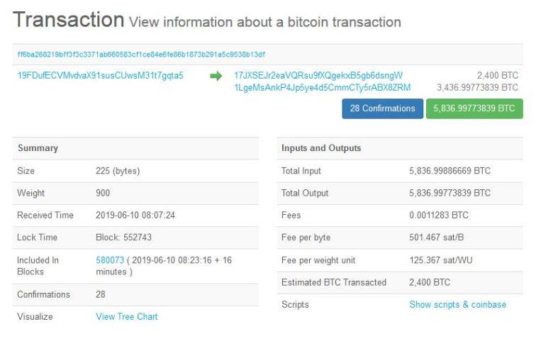 bockchain-transactie van $ 47 miljoen in Bitcoin trekt de aandacht.